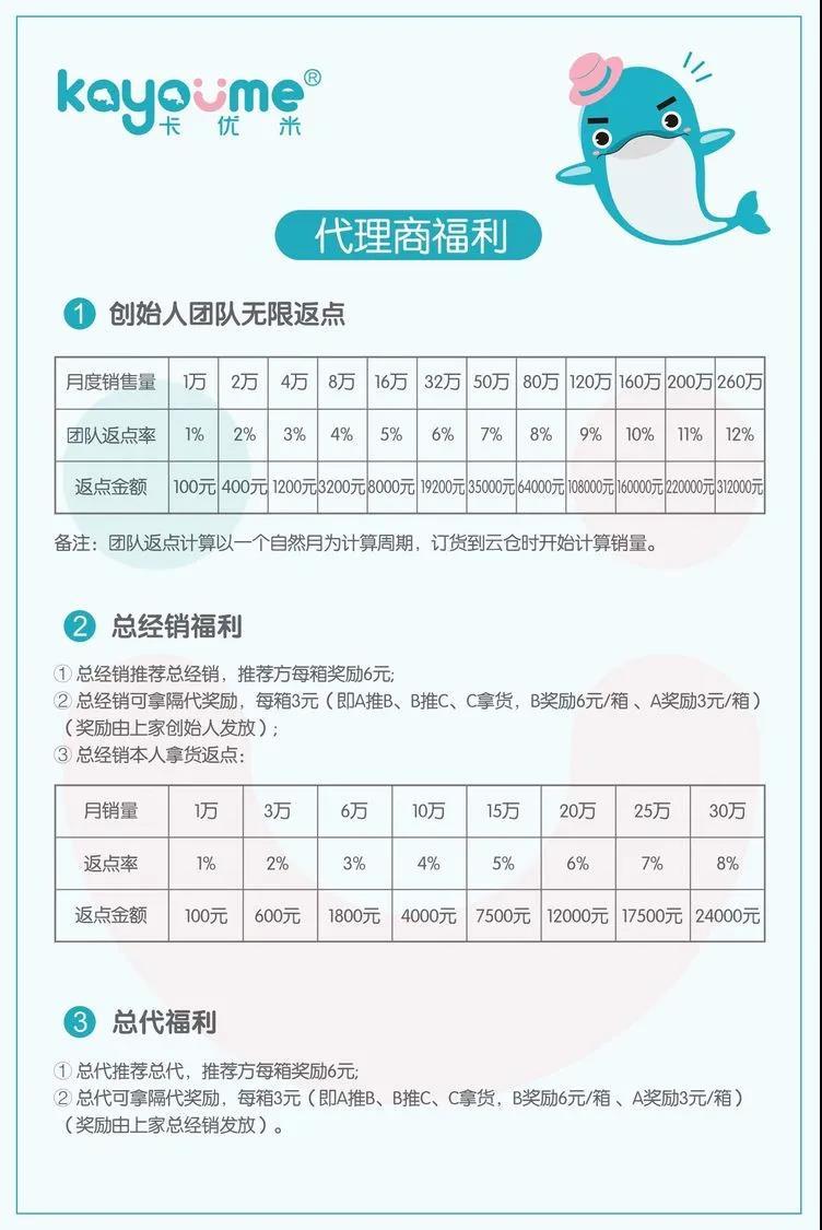 卡优米运营方郑州婴之源公司及多人因涉嫌传销累计被冻结2265万元