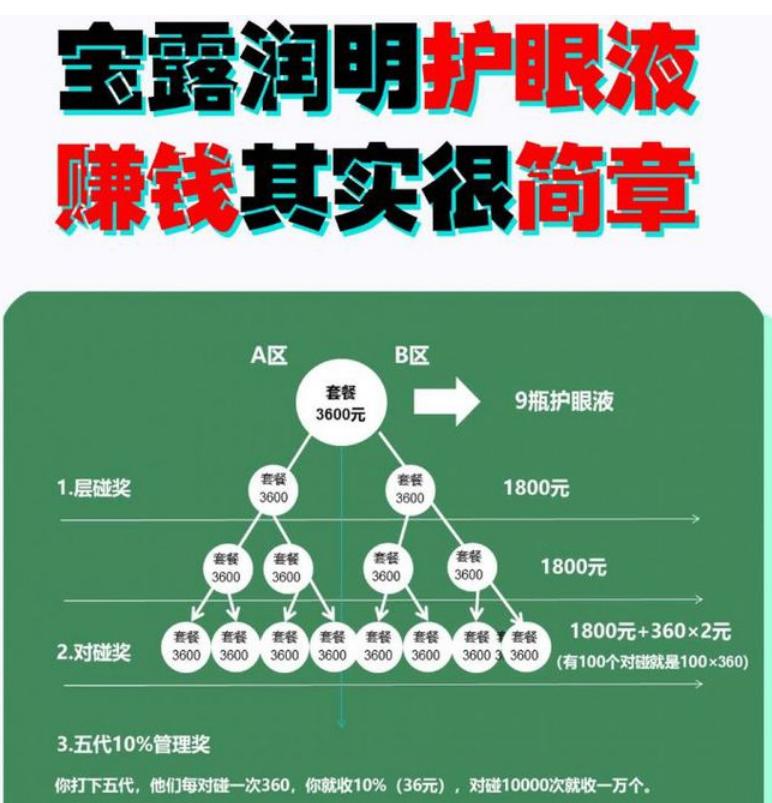 深圳市宝德生物科技有限公司因涉嫌传销被强制罚没3400多万元