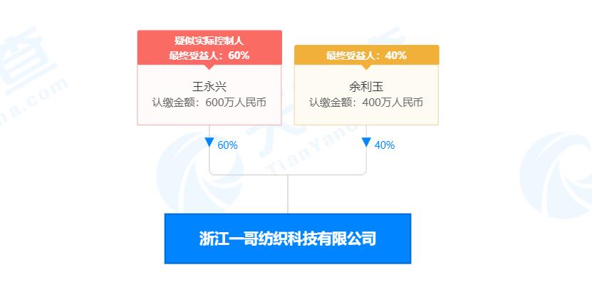 """社交电商""""一哥悠购""""相关运营公司因涉嫌传销被冻结4.2亿多元"""